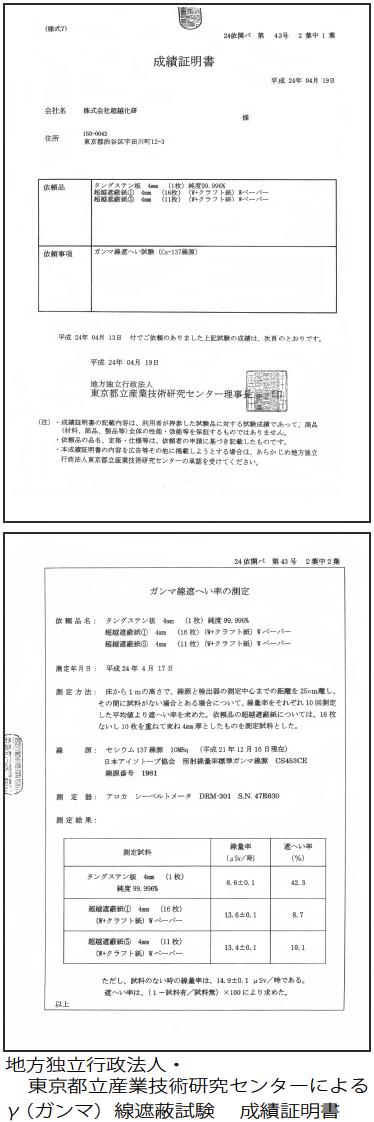 公的測定機関によるγ(ガンマ)線遮蔽試験  成績証明書